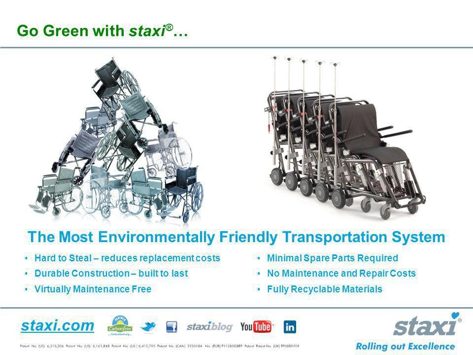 The Most Environmentally Friendly Transportation System