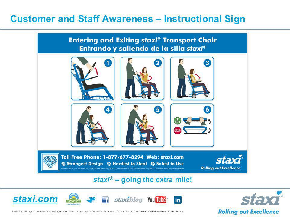 Customer and Staff Awareness – Instructional Sign