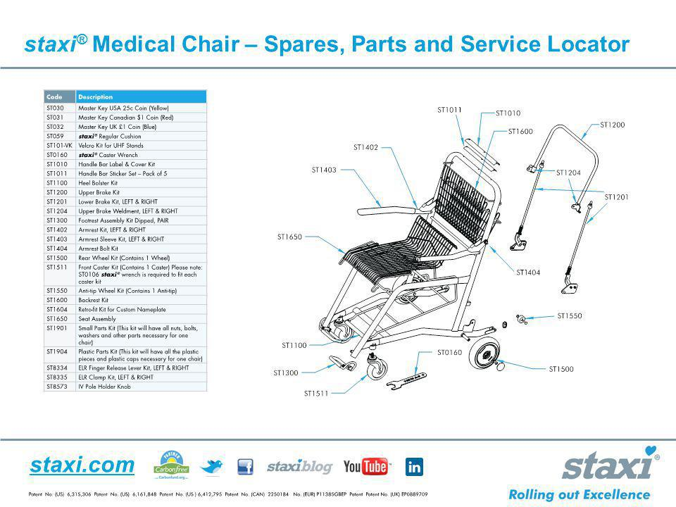 staxi® Medical Chair – Spares, Parts and Service Locator