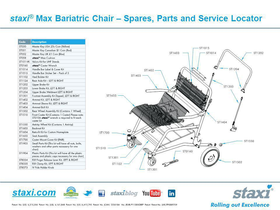 staxi® Max Bariatric Chair – Spares, Parts and Service Locator