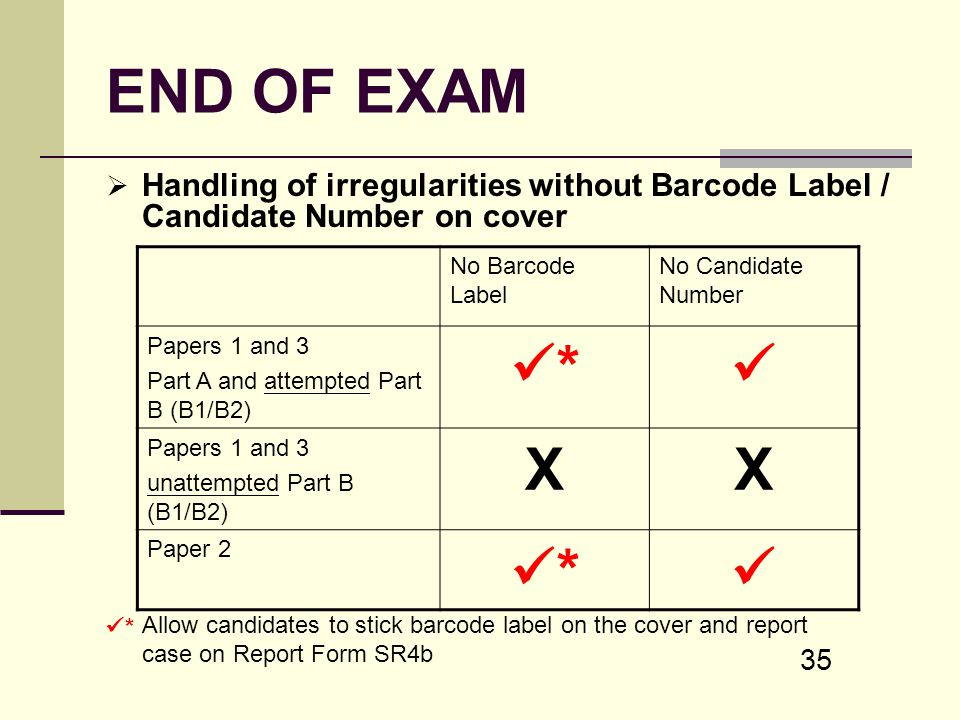 END OF EXAM Handling of irregularities without Barcode Label / Candidate Number on cover. No Barcode Label.