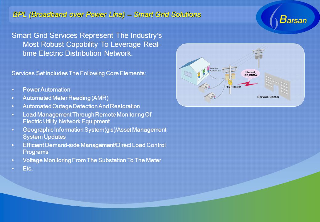 BPL (Broadband over Power Line) – Smart Grid Solutions