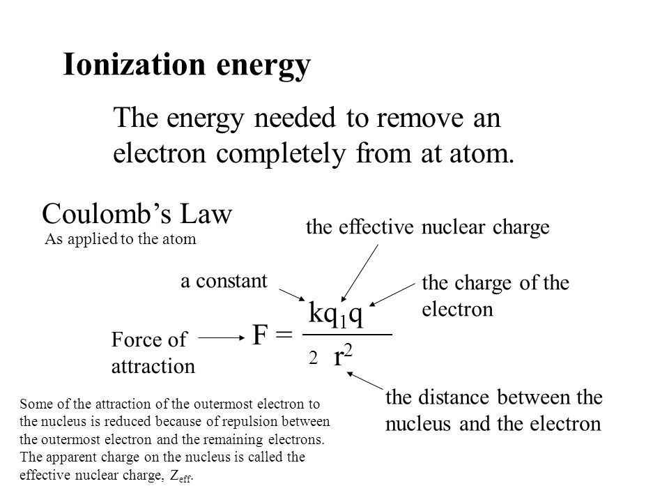 What Is The Equation That Represents Ionization Energy ...