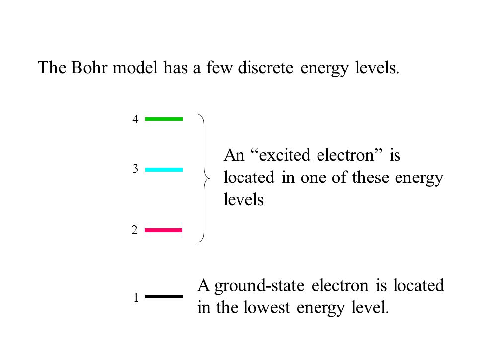 The Bohr model has a few discrete energy levels.