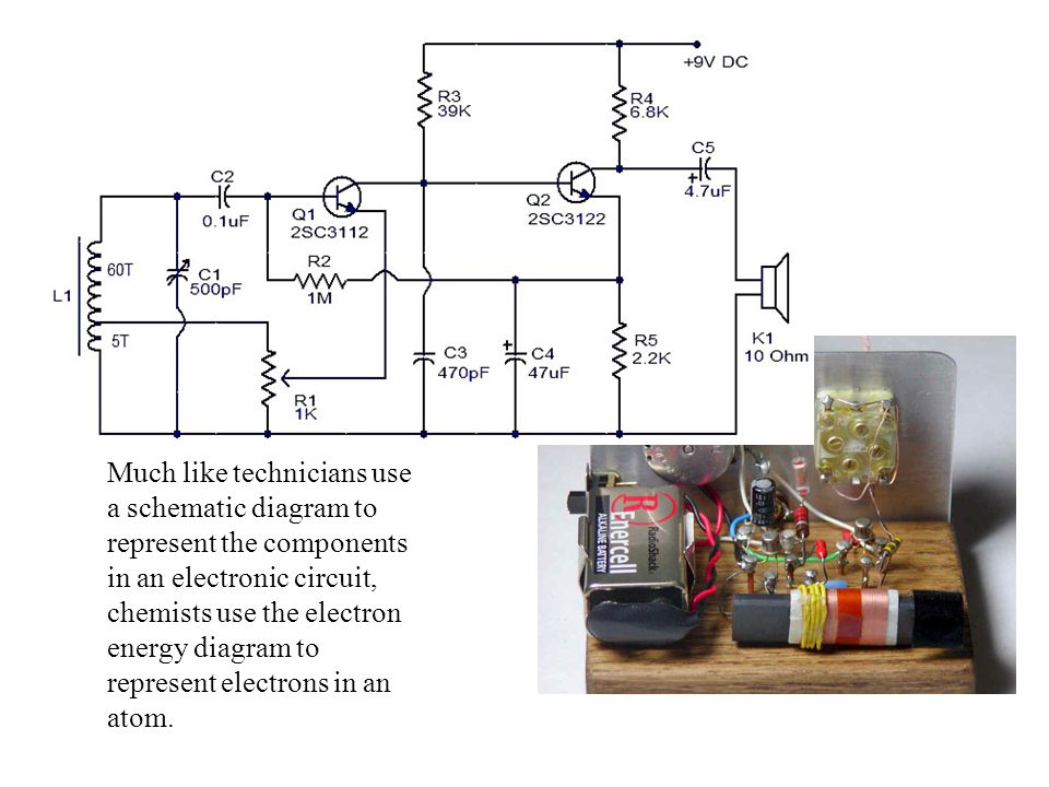 Much like technicians use a schematic diagram to represent the components in an electronic circuit, chemists use the electron energy diagram to represent electrons in an atom.