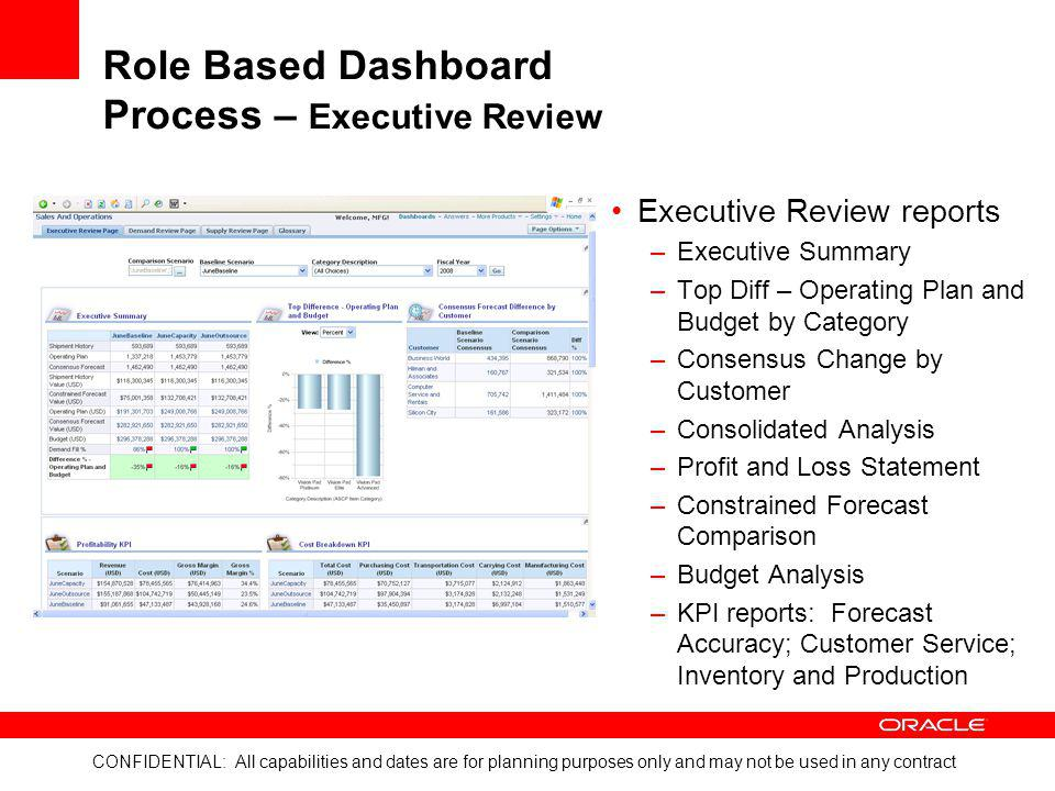 Role Based Dashboard Process – Executive Review