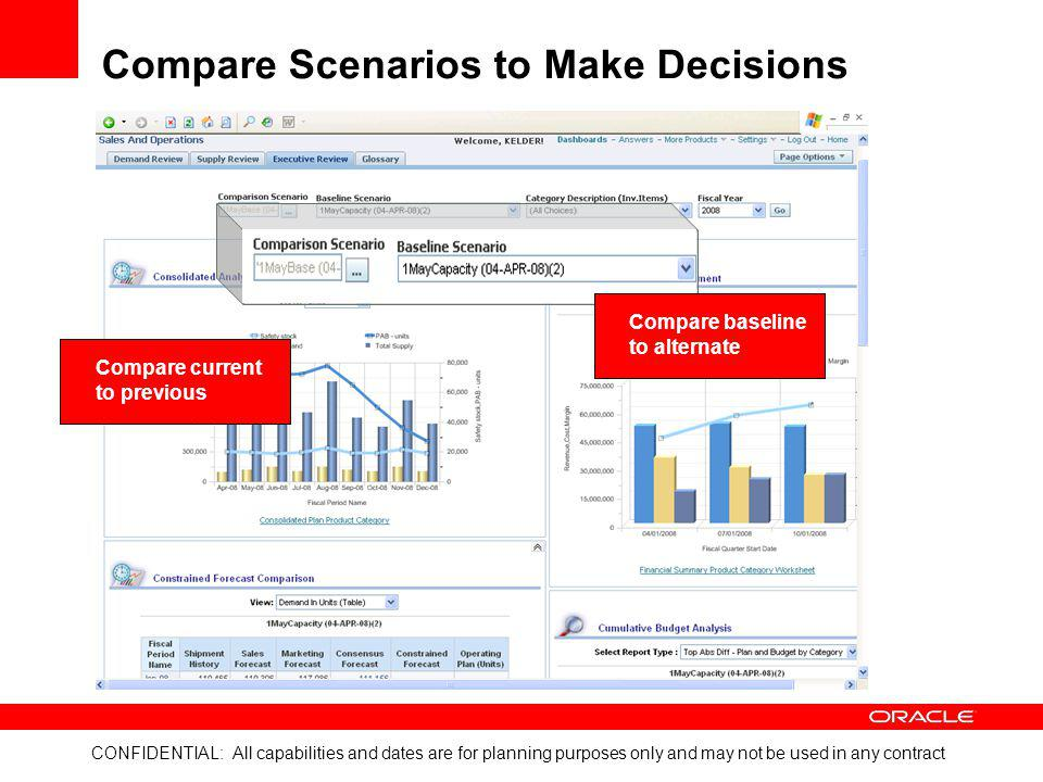 Compare Scenarios to Make Decisions
