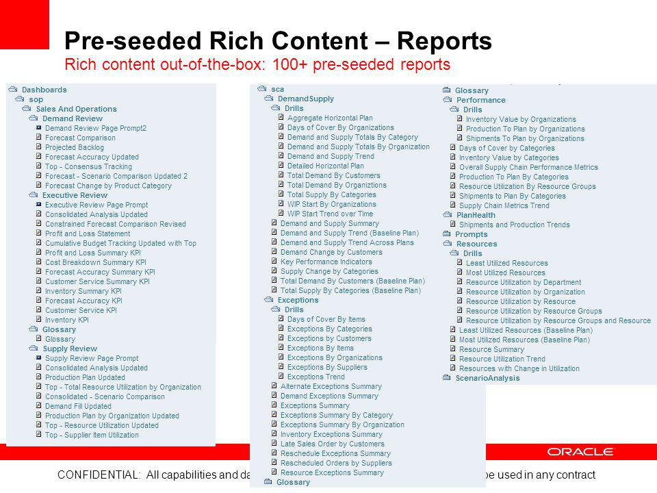 Pre-seeded Rich Content – Reports