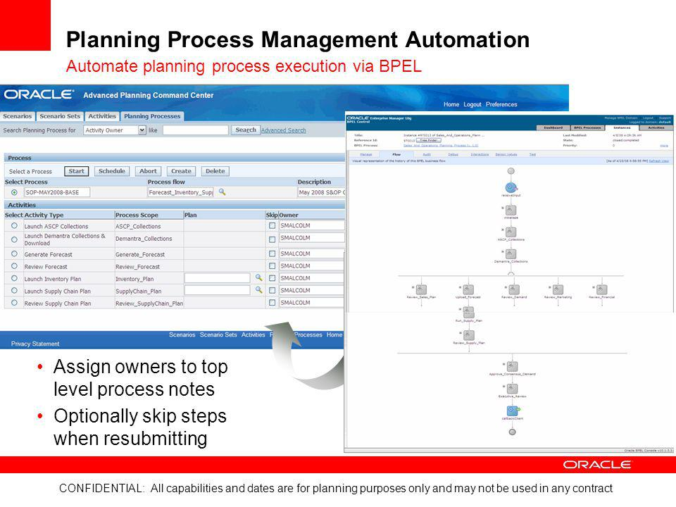 Planning Process Management Automation