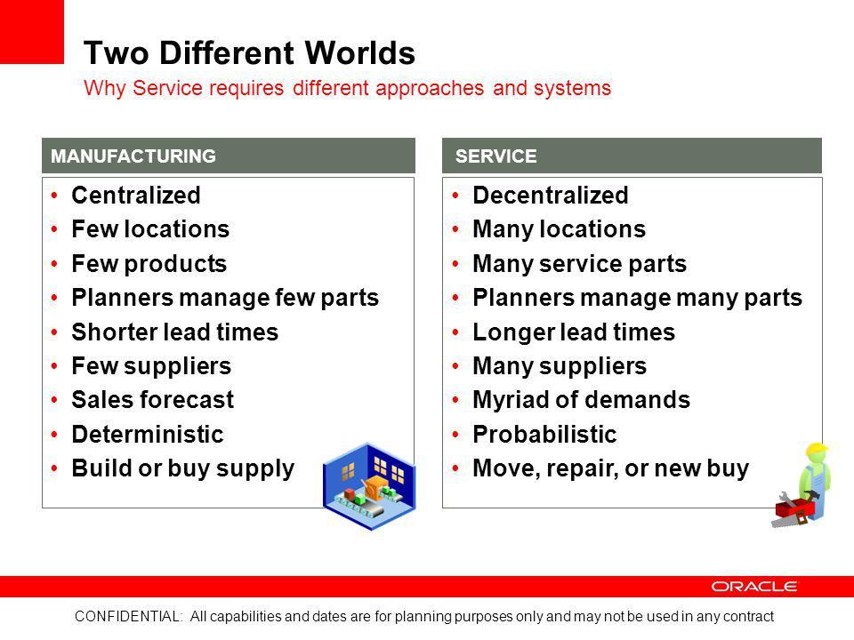 Two Different Worlds Centralized Few locations Few products