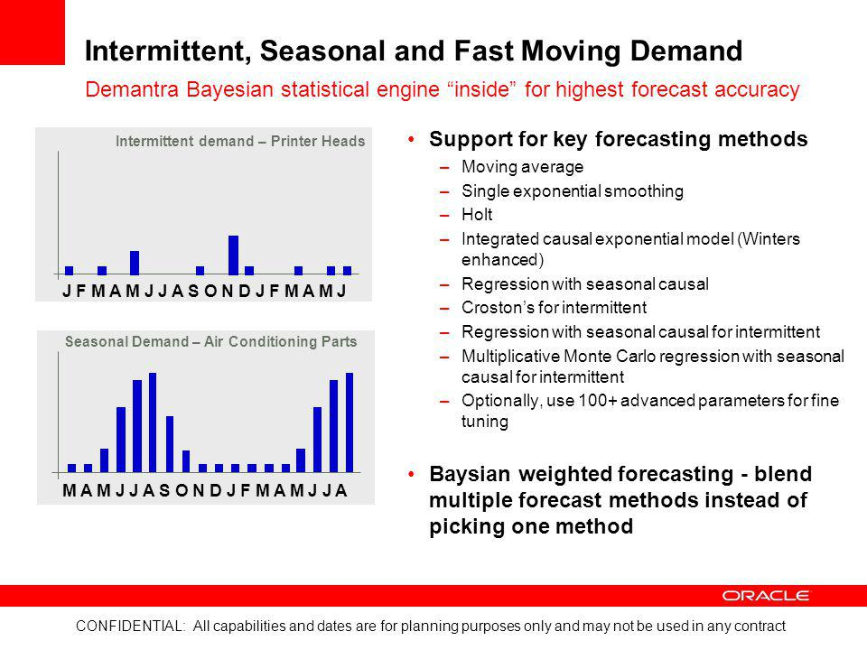 Intermittent, Seasonal and Fast Moving Demand