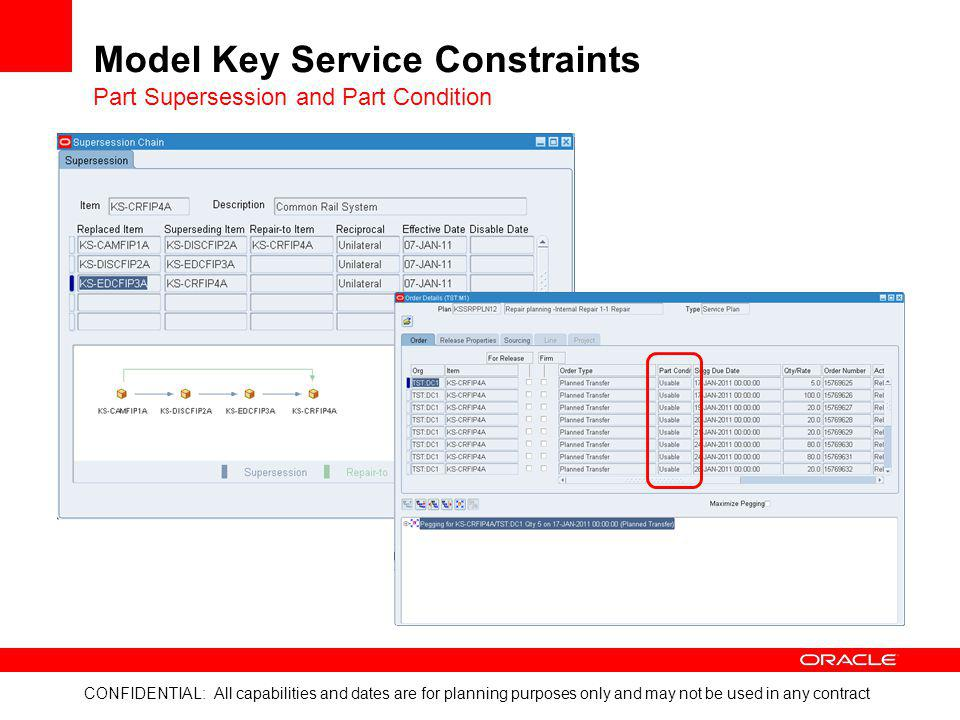 Model Key Service Constraints