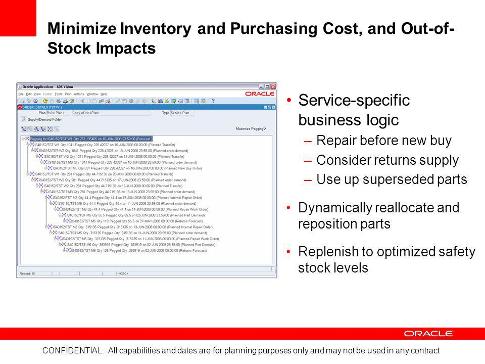 Minimize Inventory and Purchasing Cost, and Out-of-Stock Impacts