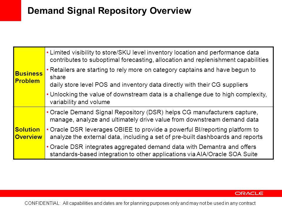 Demand Signal Repository Overview