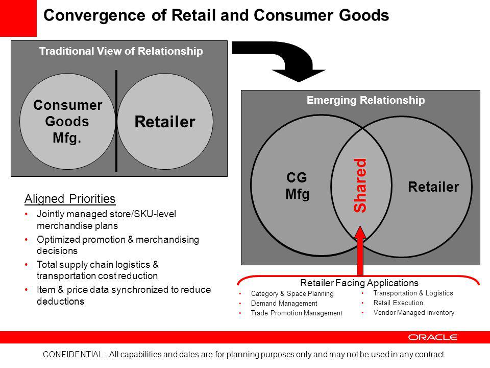 Convergence of Retail and Consumer Goods
