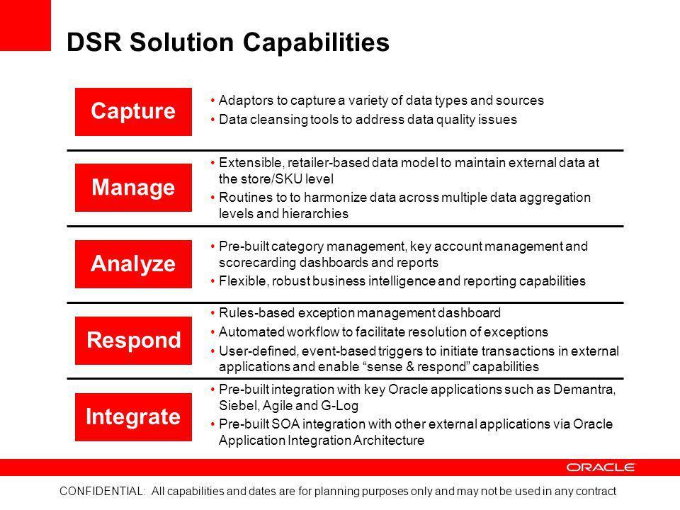 DSR Solution Capabilities