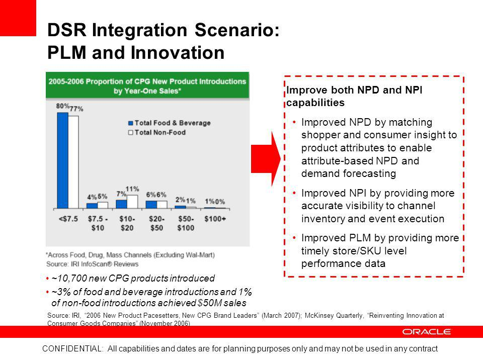 DSR Integration Scenario: PLM and Innovation