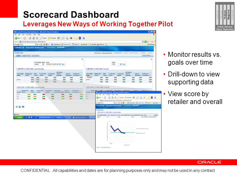 Scorecard Dashboard Leverages New Ways of Working Together Pilot