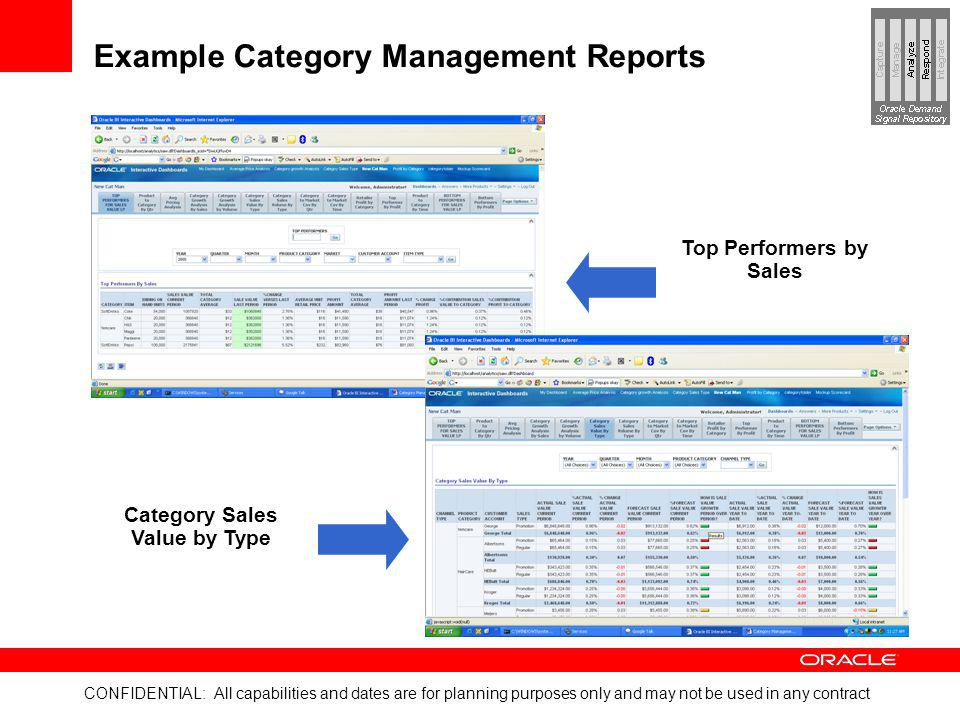 Example Category Management Reports
