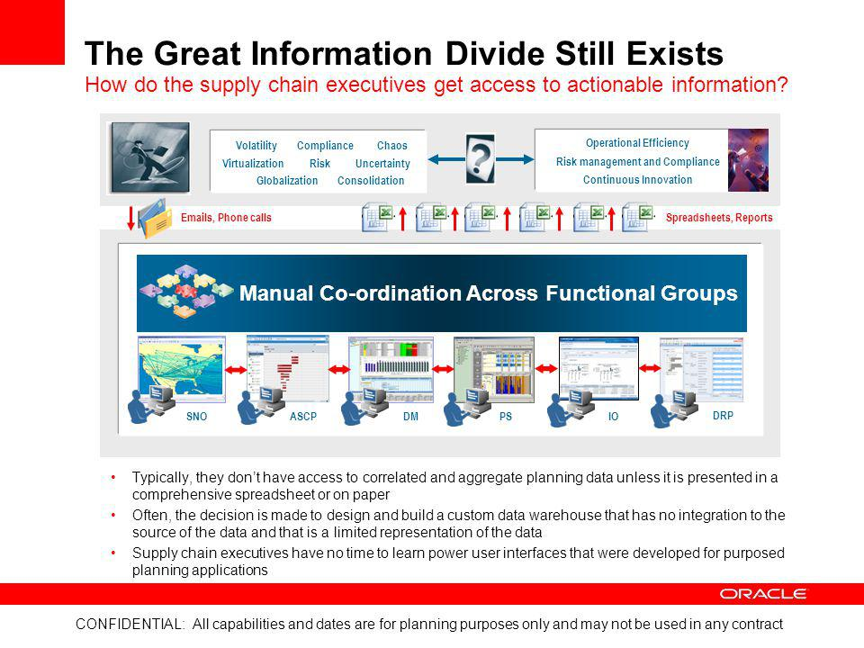 The Great Information Divide Still Exists
