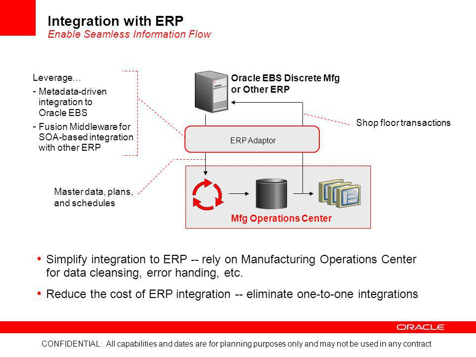 Integration with ERP Enable Seamless Information Flow