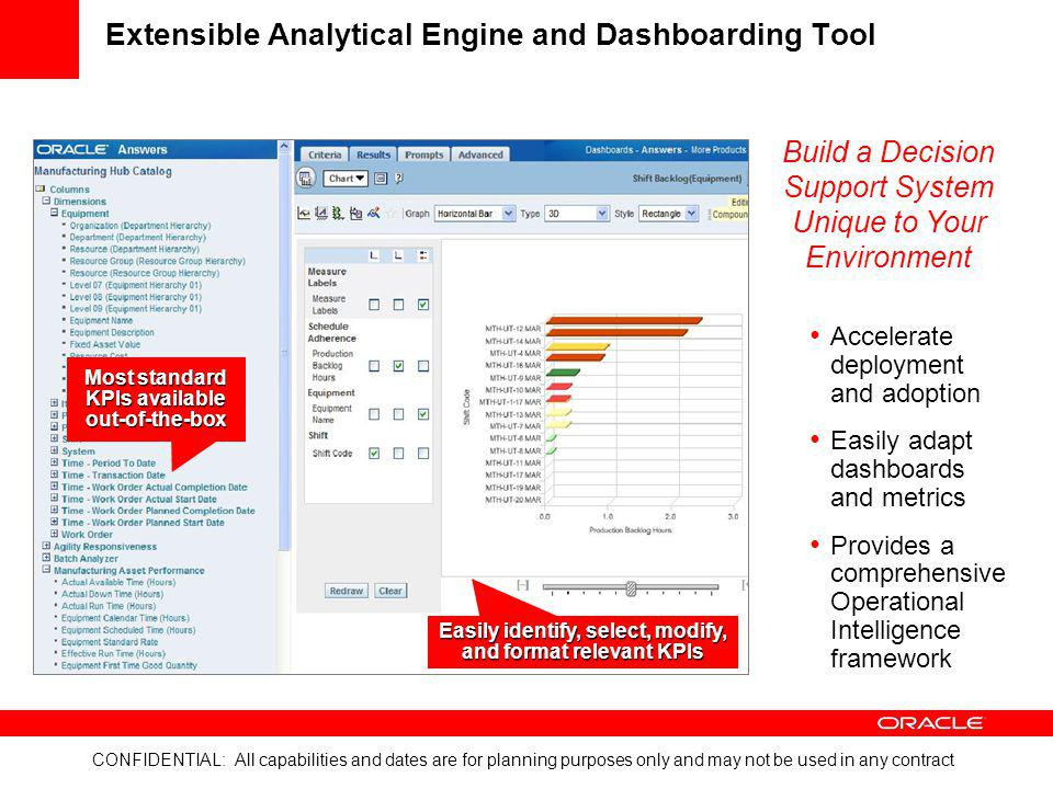 Extensible Analytical Engine and Dashboarding Tool