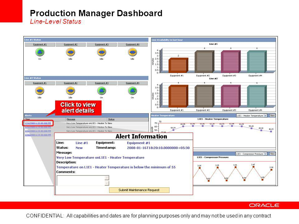 Production Manager Dashboard Line-Level Status