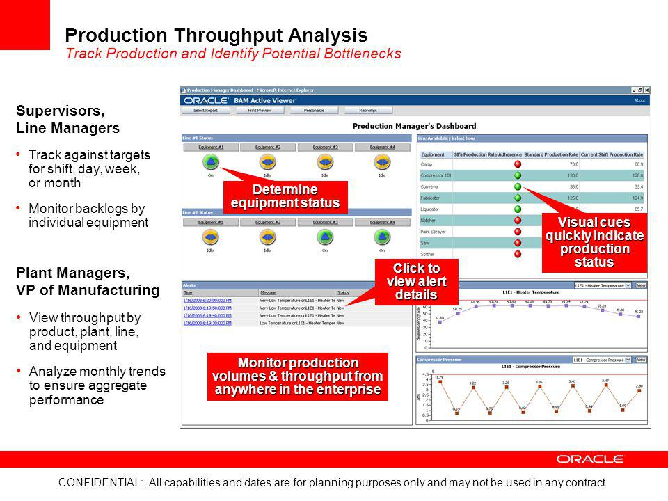 Production Throughput Analysis Track Production and Identify Potential Bottlenecks