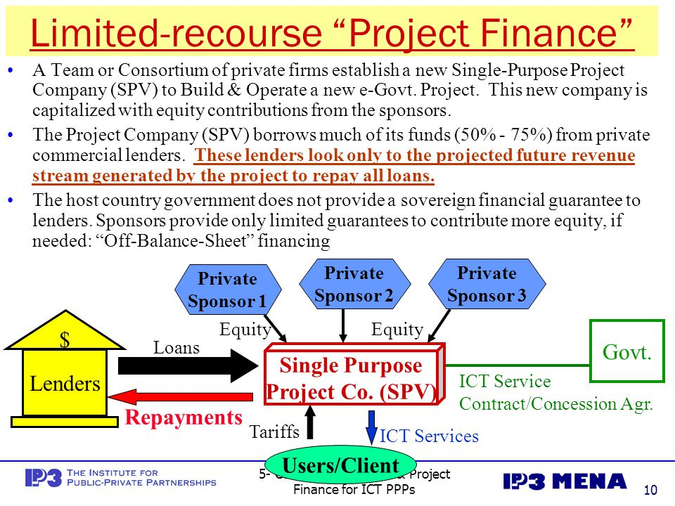 Limited-recourse Project Finance