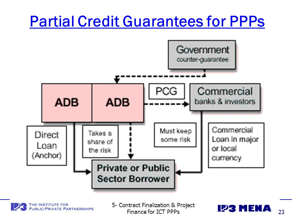 Partial Credit Guarantees for PPPs
