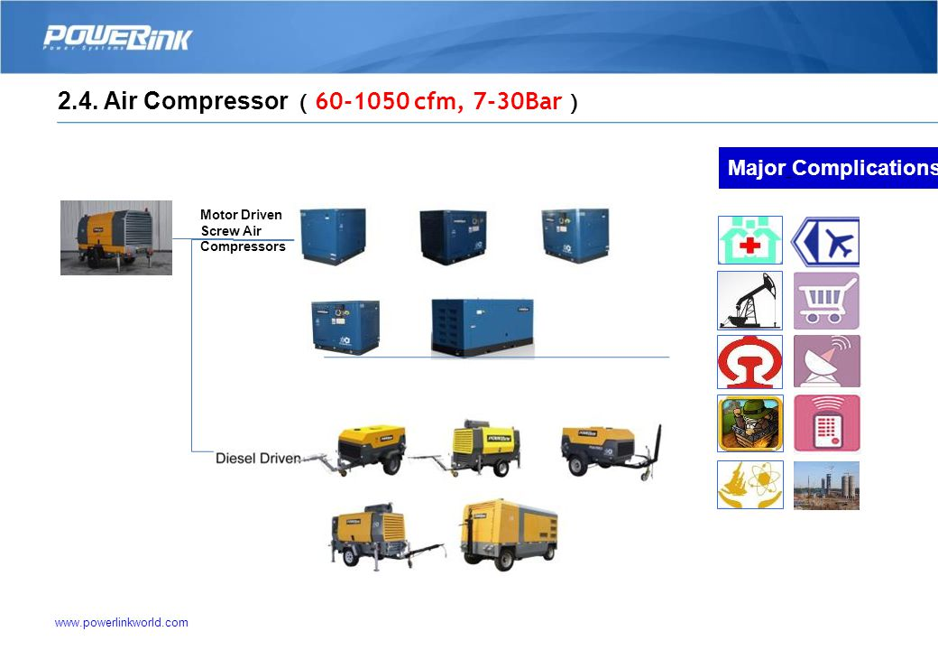 Compressed Air Supply Solutions—— Motor-driven Air Compressors
