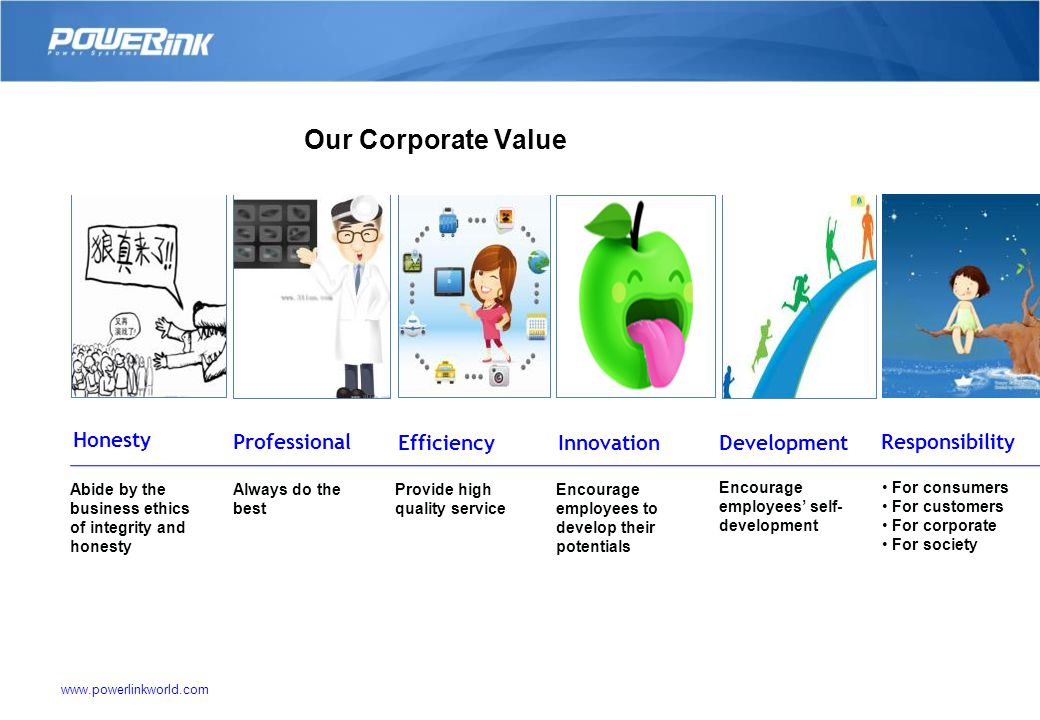PowerLink International Group —Product Supply Chain System