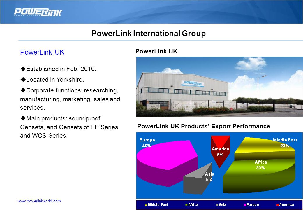2. PowerLink Products and Services