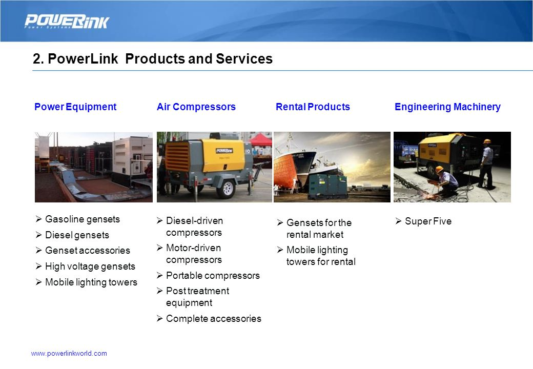 2.1. PowerLink Product Family
