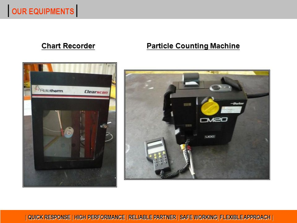 Particle Counting Machine