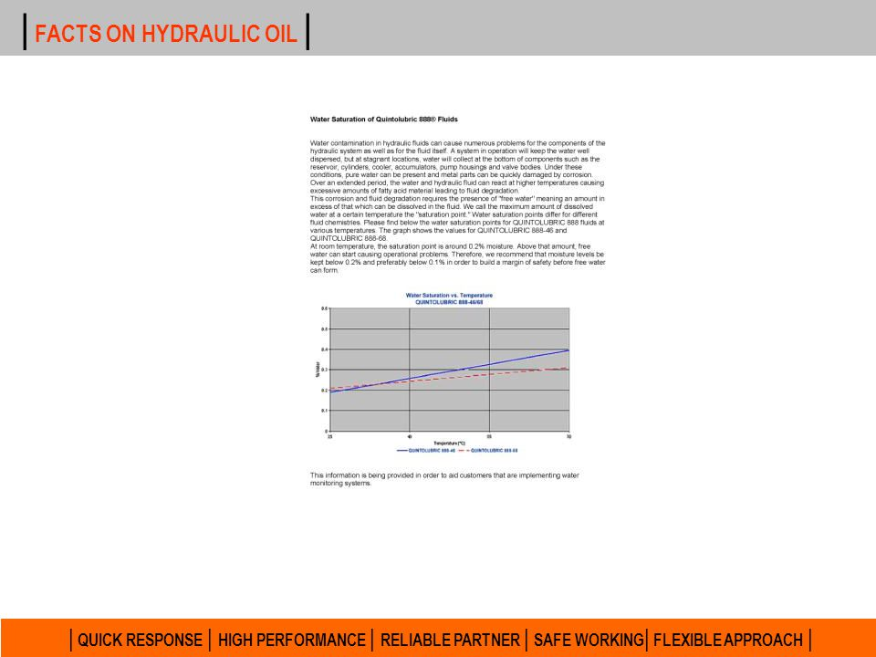 | FACTS ON HYDRAULIC OIL |