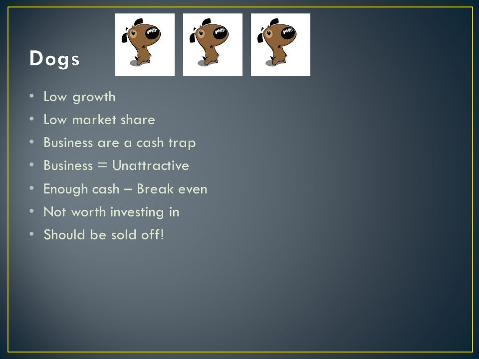 Dogs Low growth Low market share Business are a cash trap