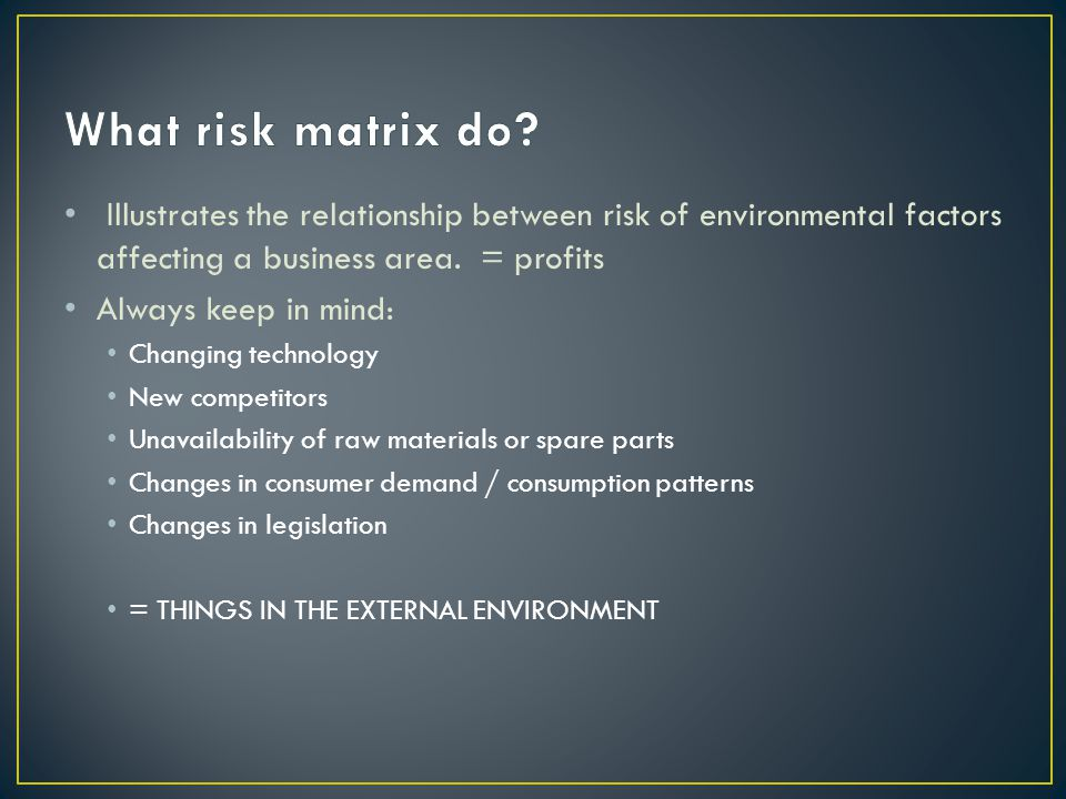 What risk matrix do Illustrates the relationship between risk of environmental factors affecting a business area. = profits.