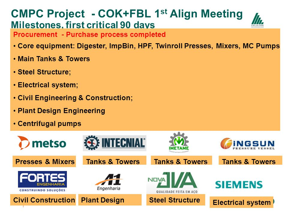 CMPC Project - COK+FBL 1st Align Meeting Milestones, first critical 90 days