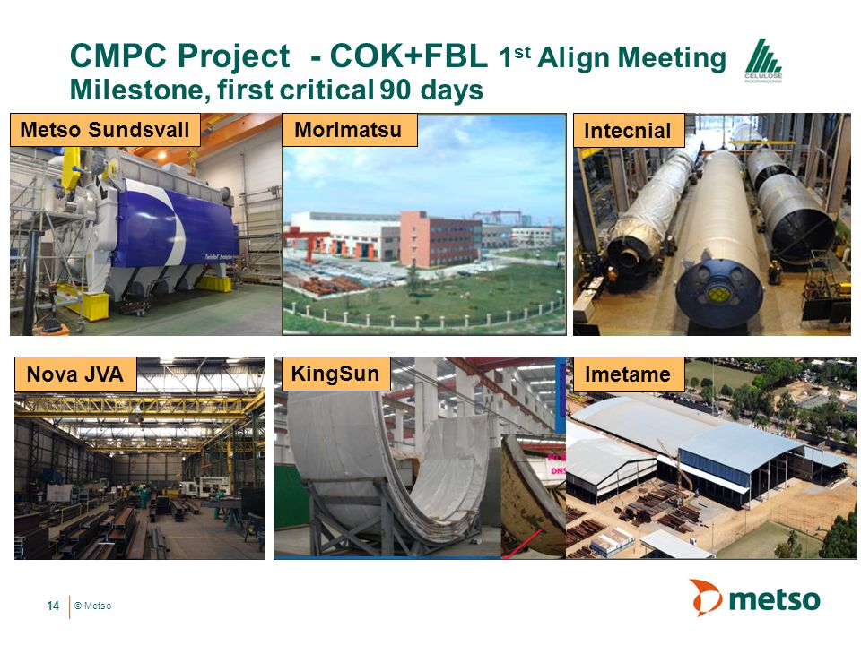 CMPC Project - COK+FBL 1st Align Meeting Milestone, first critical 90 days