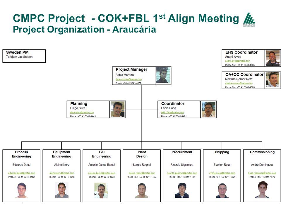 CMPC Project - COK+FBL 1st Align Meeting Project Organization - Araucária