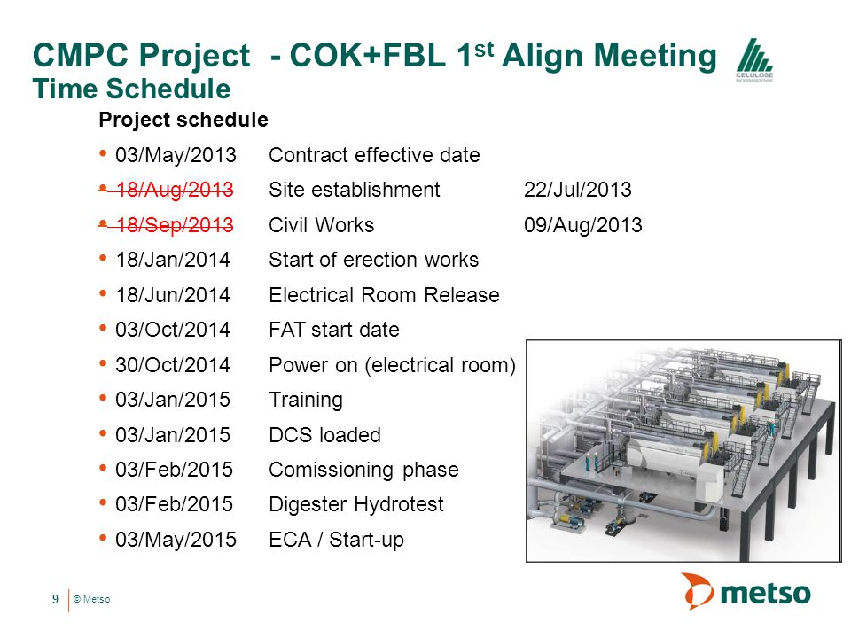CMPC Project - COK+FBL 1st Align Meeting Time Schedule