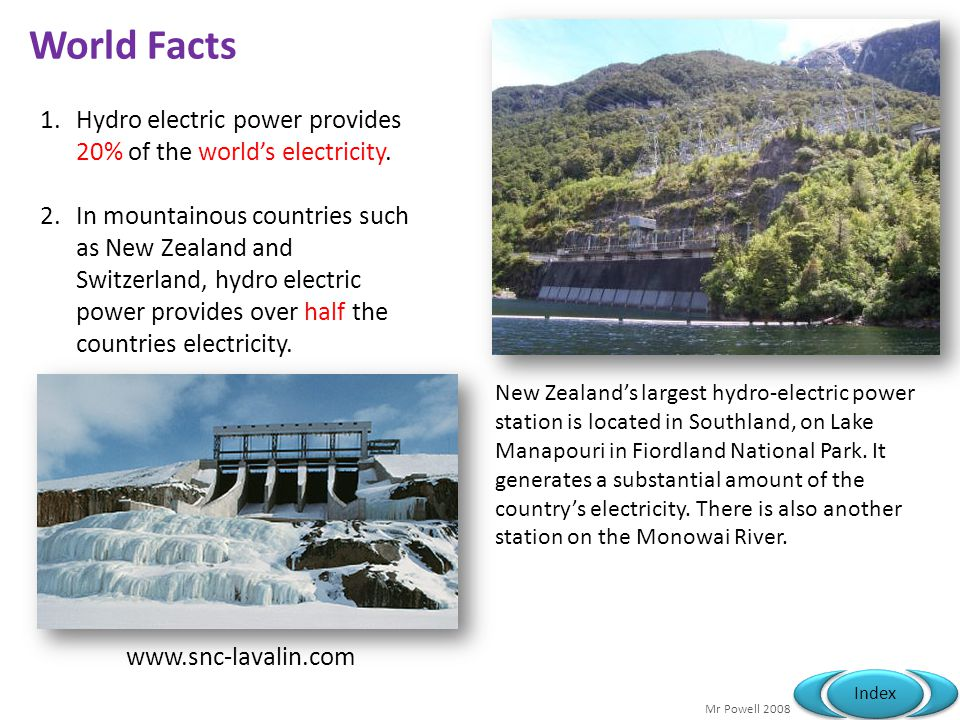 World Facts Hydro electric power provides 20% of the world's electricity.