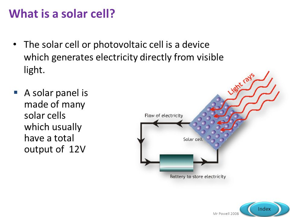 What is a solar cell The solar cell or photovoltaic cell is a device which generates electricity directly from visible light.