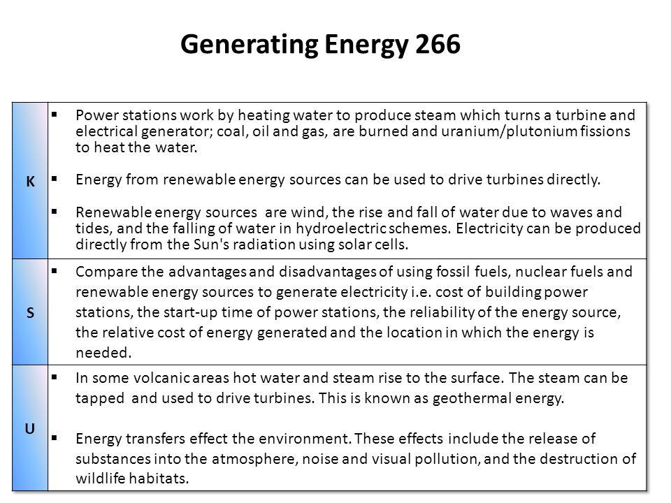 Generating Energy 266 K.
