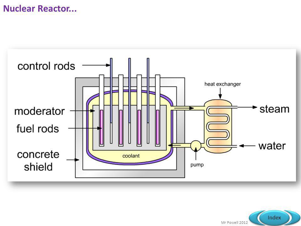 Nuclear Reactor...
