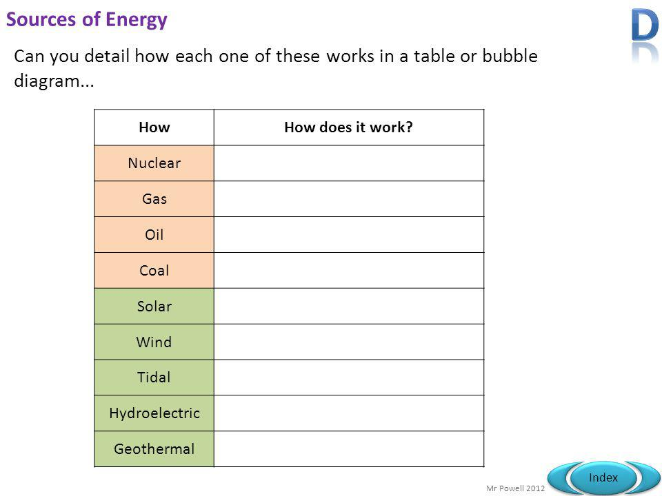 D Sources of Energy. Can you detail how each one of these works in a table or bubble diagram... How.