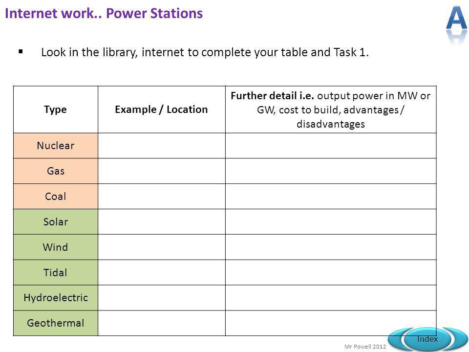 Internet work.. Power Stations