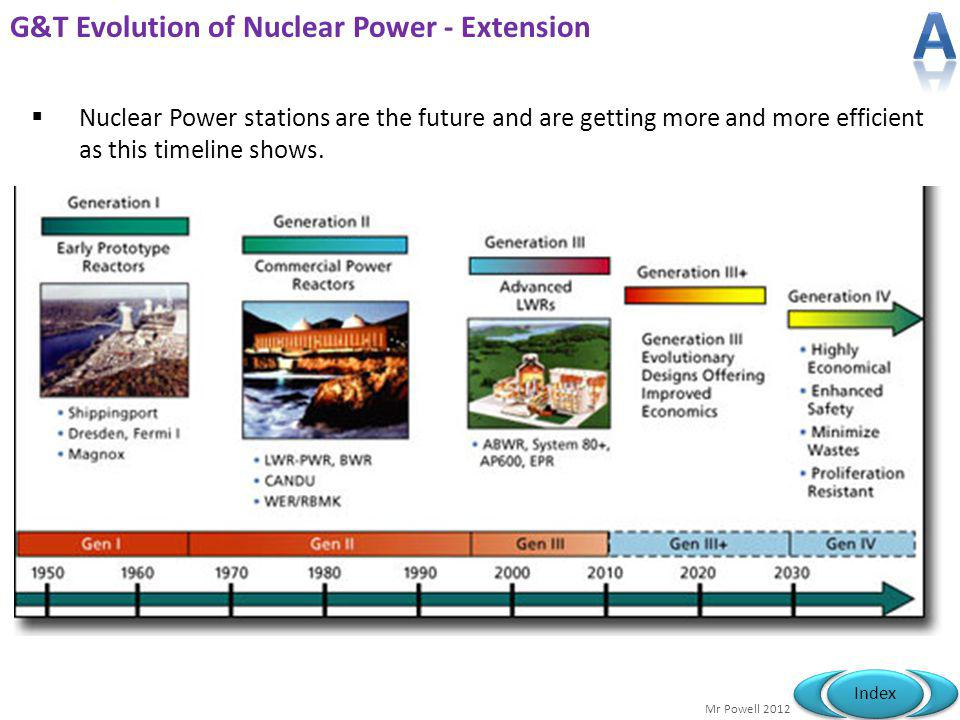 G&T Evolution of Nuclear Power - Extension