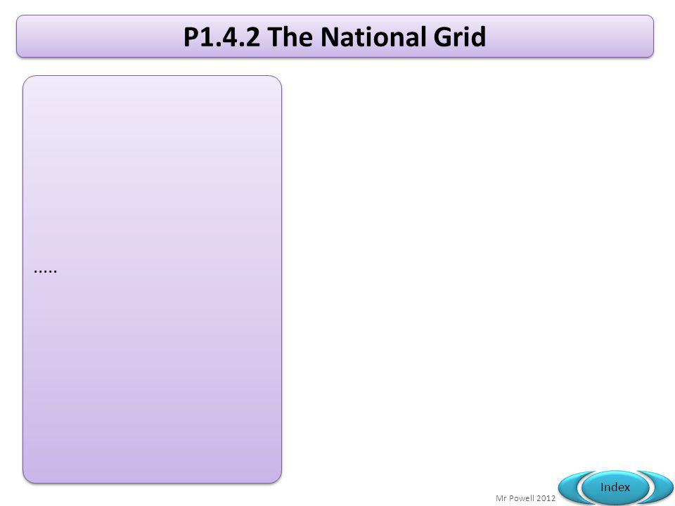 P1.4.2 The National Grid .....